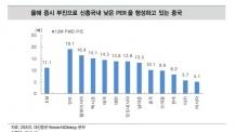 (24일 월요일) 신흥국 평균보다 싸진 中 증시…들어가도 될까?