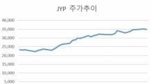 (26일)[내일사볼까]'엔터 1위' JYP, 4분기에도 好好