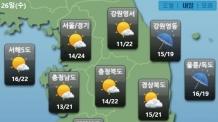 """""""내일도 일교차 주의""""…강원 영동ㆍ경북 동해안ㆍ제주도에 비"""
