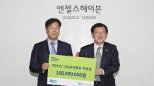 ㈜두산 임직원, 아동 350명에 자립지원금 1억6800만원 후원