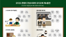"""(日 0900) 이노션 """"오디오북, 학습 넘어 재미 콘텐츠로 변신""""…빅데이터 보고서 발표"""