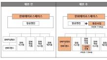 한화, 거듭하는 방산 재편…'규모의 경제'까지 노린다-copy(o)1