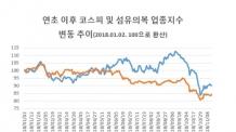 """성수기 앞두고 힘 빠진 의류株…증권가 """"이번 겨울엔 글쎄"""""""