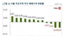서울 아파트값 -0.01%… 문재인 정부 들어 첫 하락