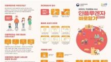 [건강한 겨울 대비 ①]인플루엔자 유행주의보 발령…손씻기는 필수