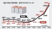 """서울 집값 꺾였다?…""""똘똘한 강남은 '불패'"""""""