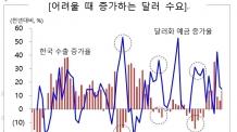 """신한금융투자 """"달러자산 3년간 7배 급증""""…연 3% 달러RP 특판"""