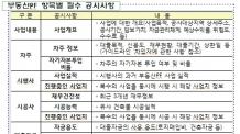 P2P대출업체, 부동산PF 시행사ㆍ시공사 재무상태 공시 의무화