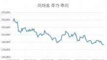 한국의 아마존 변신 꾀하는 이마트..주가는 역행 왜?