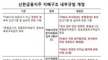 신한지주 조용병 회장....'막강' 인사권 내려놓다