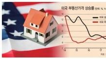국내IB, 美부동산 투자 내년엔 '스톱'