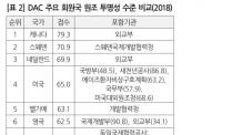 """(토/생생)韓개발원조, 28년새 40배 증가…""""투명성 제고 필요"""""""