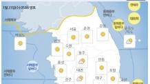 [날씨&라이프]평년보다 따뜻…미세먼지 오후부터 차차 옅여져
