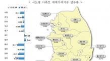 (오후 2시 엠바고) 서울 아파트값, 11주 하락 행진… 0.11%↓ 낙폭 확대