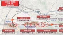 철도시험선로 사용료 인하…작년 6월 대비 87%↓