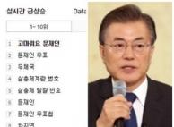 """한국당 """"'고마워요 문재인' 놀이는 여론조작"""""""