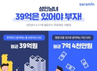 """한국인이 생각하는 부자의 기준 """"39억은 돼야"""""""