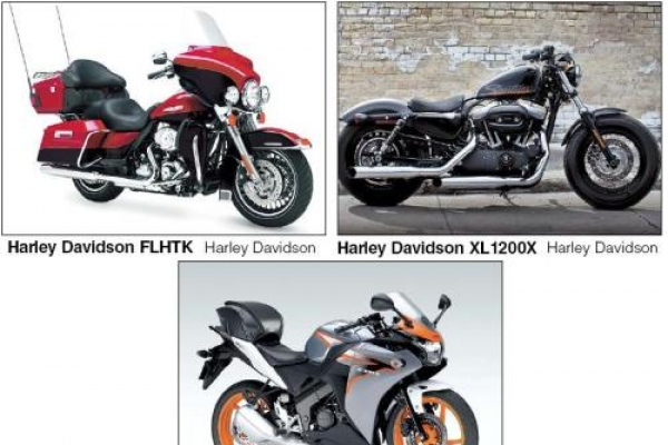 Two-wheelers gain amid soaring gas prices