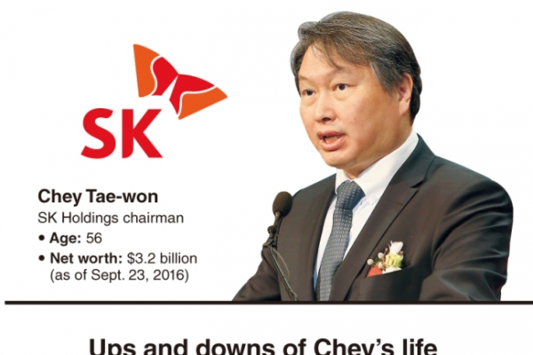 [DECODED]  Chey leads SK's global search for growth