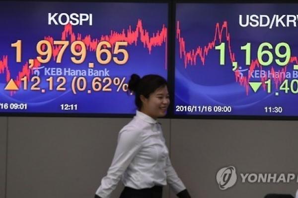 Net asset of Korea's overseas funds hits record high