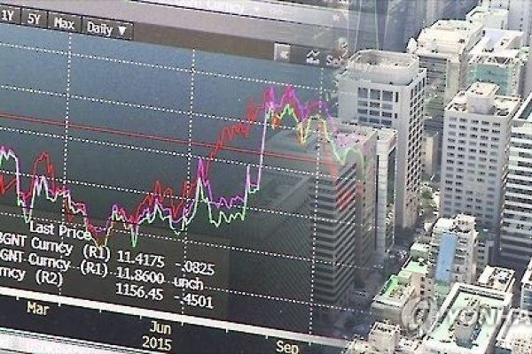 Listed firms' CB issuance doubles on financial woes