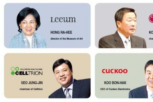 [Superrich] Korea's Richest 100 born in the year of chicken