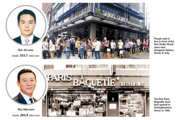 [Superrich] SPC's third generation hits stride with success of Shake Shack