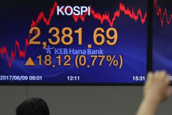 [Photo News] Kospi closes at a new record high