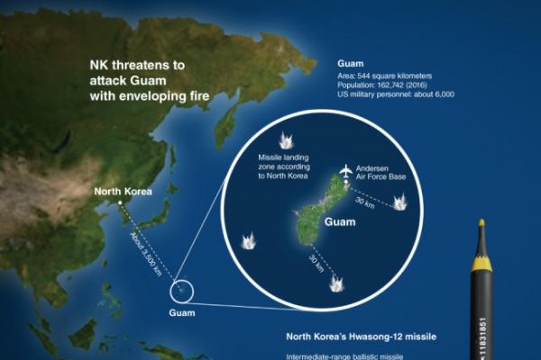 [Graphic News] North Korea's Guam attack plan
