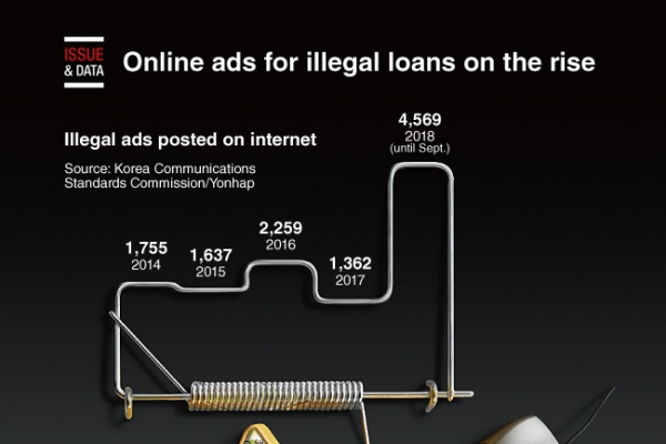 [Graphic News] Online ads for illegal loans on the rise