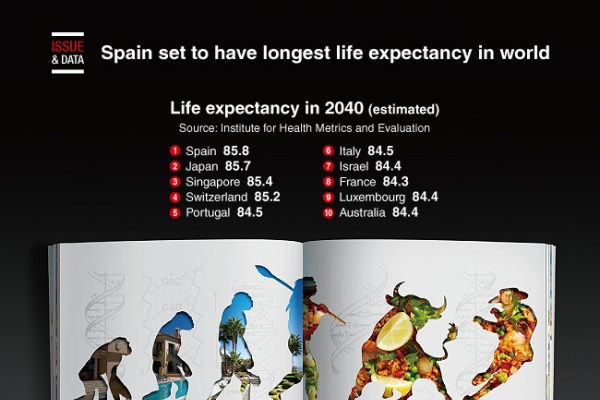 [Graphic News] Spain set to have longest life expectancy in world