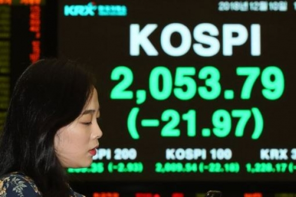 S. Korea ranks 17th among G-20 countries in stock market performance in 2018