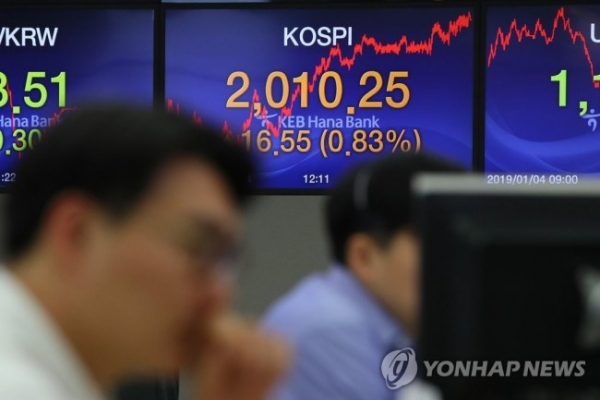Seoul shares likely to show volatility next week