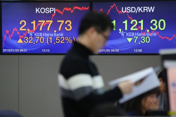 Foreign buying on Kospi reaches nearly W3tr