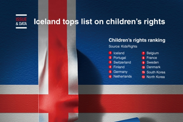[Graphic News] Iceland tops list on children's rights
