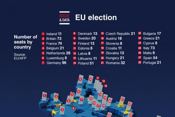 [Graphic News] EU election