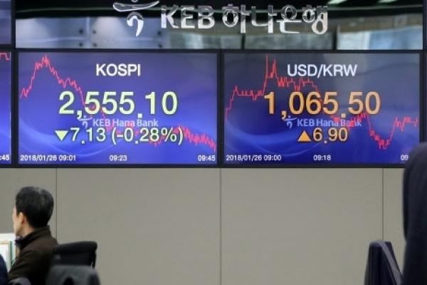 Korean stocks up late Monday morning