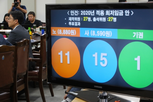 S. Korea to raise minimum wage for next year by 2.9%