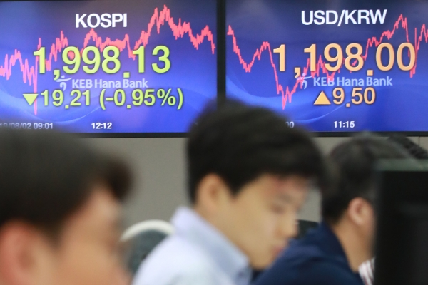 Seoul stocks dip to 7-month low, Korean won sinks amid escalating trade tensions
