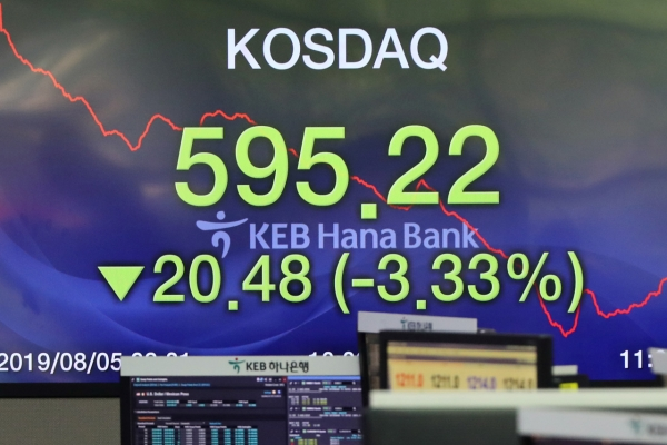 Bourse operator halts program trading as Kosdaq plunges