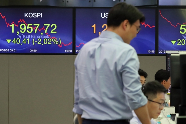 KRX halts trading on Kosdaq as it breaches 600 points