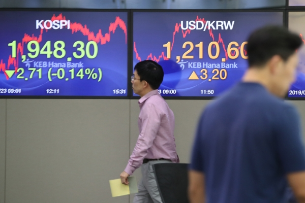 Seoul stocks likely to remain subdued next week on global woes