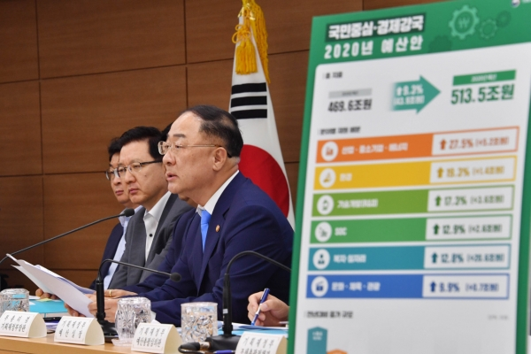 S. Korea's fiscal spending to climb 9.3% in 2020 amid uncertainties