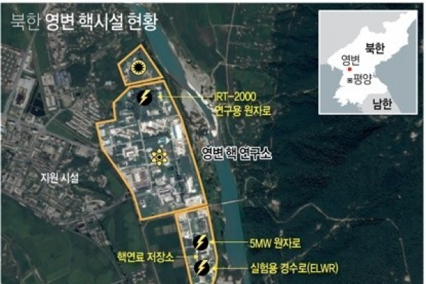 Previously unidentified underground facilities identified at Yongbyon complex: 38 North