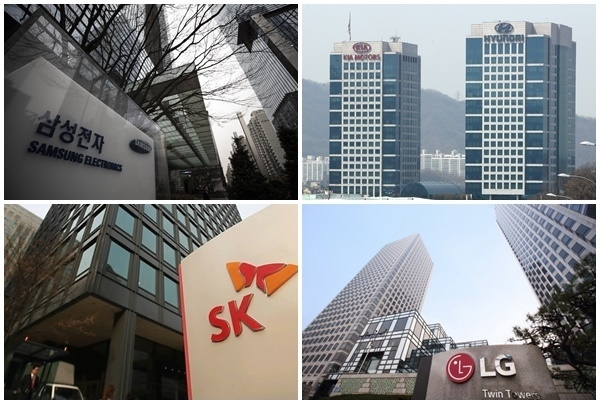 Corporate tax from top 10 conglomerates set to more than halve as H1 profits drop
