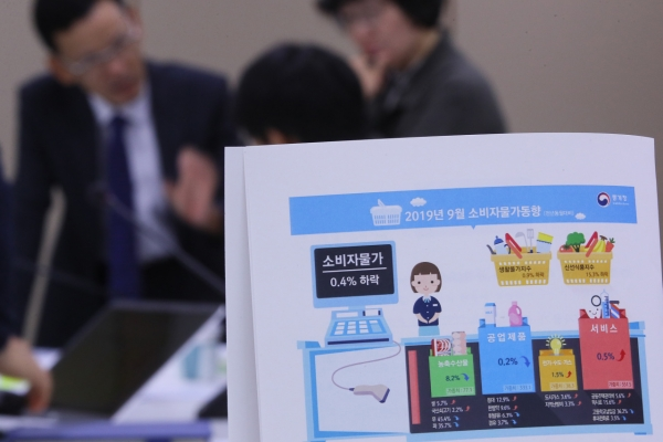 S. Korea sees first negative inflation in September, denies deflation