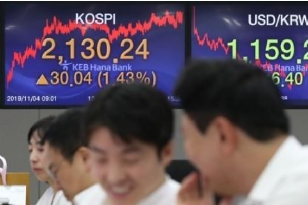 Korean won jumps on US-China trade optimism