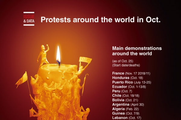 [Graphic News] Protests around the world in Oct.