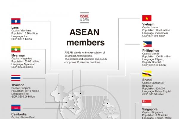 [Graphic News] ASEAN members
