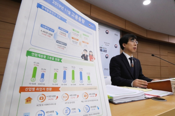 S. Korea's employment rate hits all-time high in Nov.